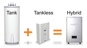 Tankless Water Heaters Can Save You You Money Ags Services